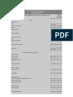 Common Size Comparative Balance Sheet