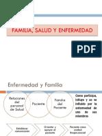 Salud, Enfermedad y Familia