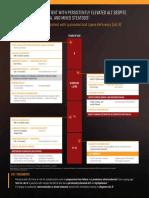 Case Study SuspectedNAFLDNASHMicrovesicularOrMixedSteatosis