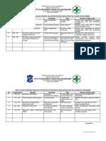 14. Manajeman Resiko Unit KIA-KB