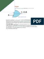 Teorema DeMorgan
