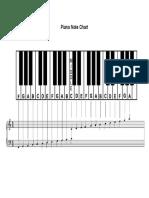 piano_note_chart.pdf