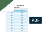 Tabla de Datos Instrumentacion