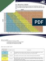 13.BMIforAsianAndAsianAmericanAdults-Horizontal-EN-2016.pdf