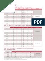 Technical Data ESM 30-132 Series - ESM 50-80-123 Series