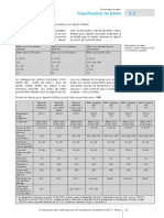 CM_Classification_du_beton.pdf