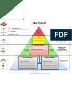 IdeationPyramid-July152010
