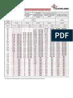 ENDMILLS.pdf