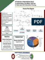 Ethylene Glycol Pfd Process