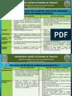 Cuadro Comparativos de Auditoria Operacional