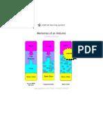 Arduino-Memory-progmem-flash.pdf