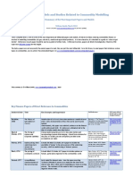 key-commodity-papers1-4.pdf