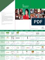 rit reference chart - mpg math