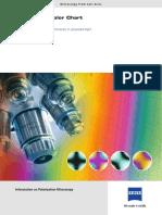 michel-levy-color-chart.pdf