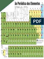 257061988-Tabela-Periodica-Formato-Banner.pdf