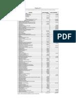 Práctico Nº 1 - Estados Financieros e IFRS