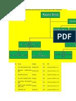 Struktur Organisasi Dinas Koperasi Dan Umkm Kabupaten Jombang