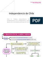 independenciadechileficha2-100924224158-phpapp02.pdf