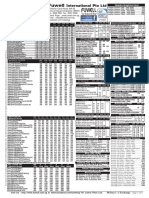 Fu Well 170318 price list