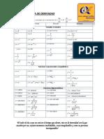 Tabla Derivadas ALFA-1