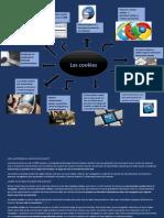 infografiatermiada