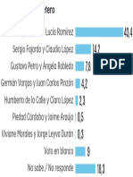 Antioquia-ejecafetero Cuarta Encuesta