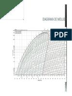 Diagrama de Mollier