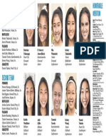 Girls All-State Soccer