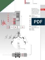 Sensores Indutivos Conseitos Basicos
