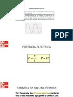 potensia electrica