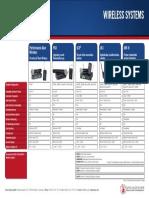 EMEA_wireless_microphones_overview.pdf