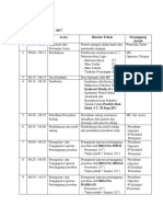 Susunan Acara Kongres Mahasiswa FT 2017