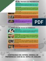 Cronología Del Tratado de Preferencias Arancelarias Entre Ecuador