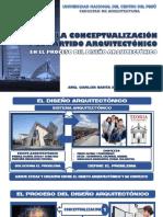 Conceptualización - Partido Arquitectónico