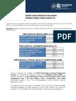 Calendario Evaluaciones Paideia BASICO EMPOWER (3)