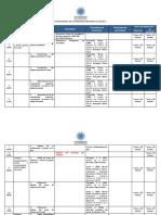 Cronograma de Actividades Seminario de Grado i