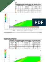 EstabilidadFisicaPAD16_2015