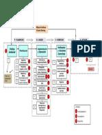 Estructura de La Iso 14001