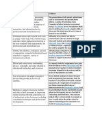 instructional standards portfolio