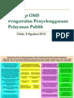 Roadmap Organisasi Masyarakat Sipil Dalam Mengawal Pelayanan Publik