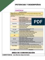 Enfoques Transversales Competencias Capacidades y Desempeños