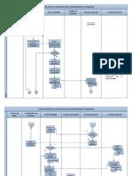 Procedimiento de Compra de Insumos y Repuestos Para El Departamento de Ingenieria