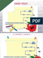 Proses dan Ruang Lingkup Audit SI