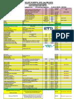 Price List DENTAL JAYA Dental Supply PDF-1