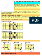Aeolian Mode Cheat Sheet for Guitarist