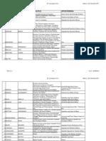 67° SOL Elenco relatori-moderatori.pdf