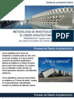 1. Teoría II -Metodología de Investigación