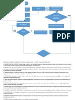Explicación de cada ROL en el desarrollo del equipo comprometido con el proyecto y la participación de todos.pdf