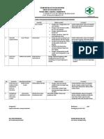 353739394-5-1-5-Ep-5-Evaluasi-Pencegahan-Dan-Minimalisasi-Risiko.pdf