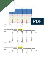 Cálculos (version 1)